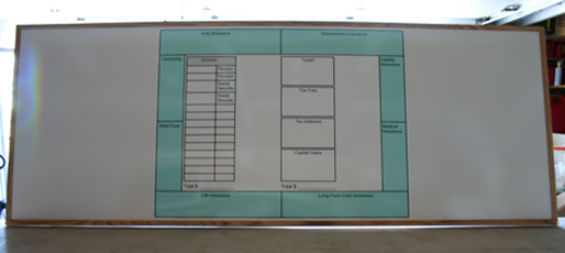 FFG White Boards